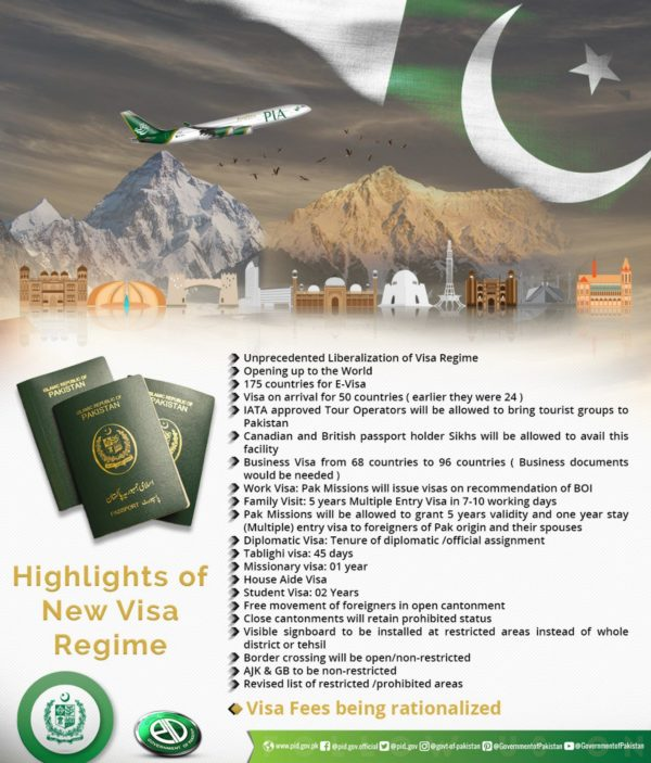 パキスタンの新しいビザポリシー