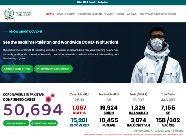 パキスタンの新型コロナウイルスの現状
